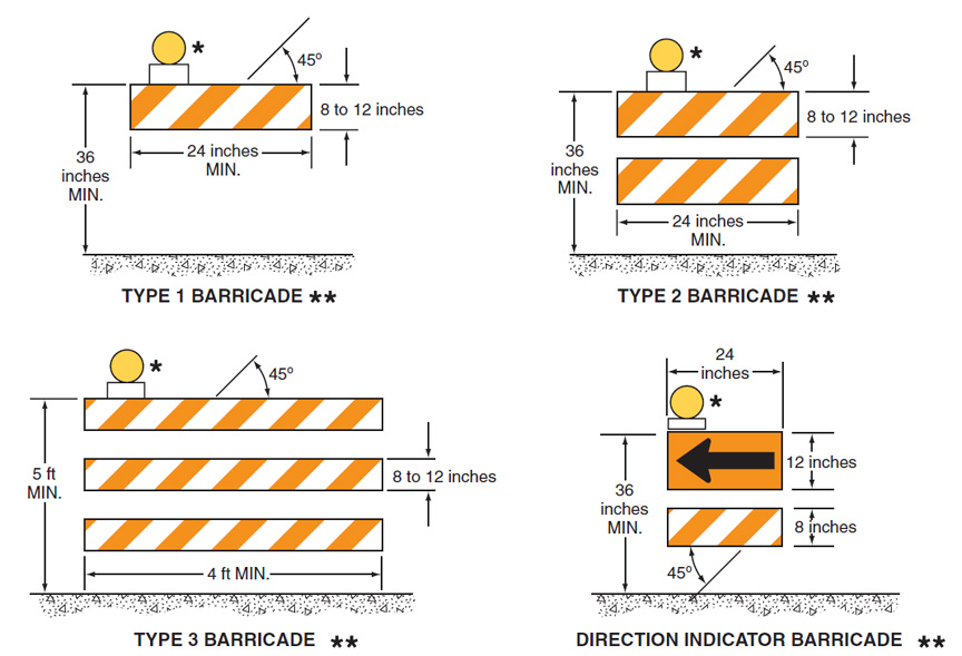 Type and barricades what color slant